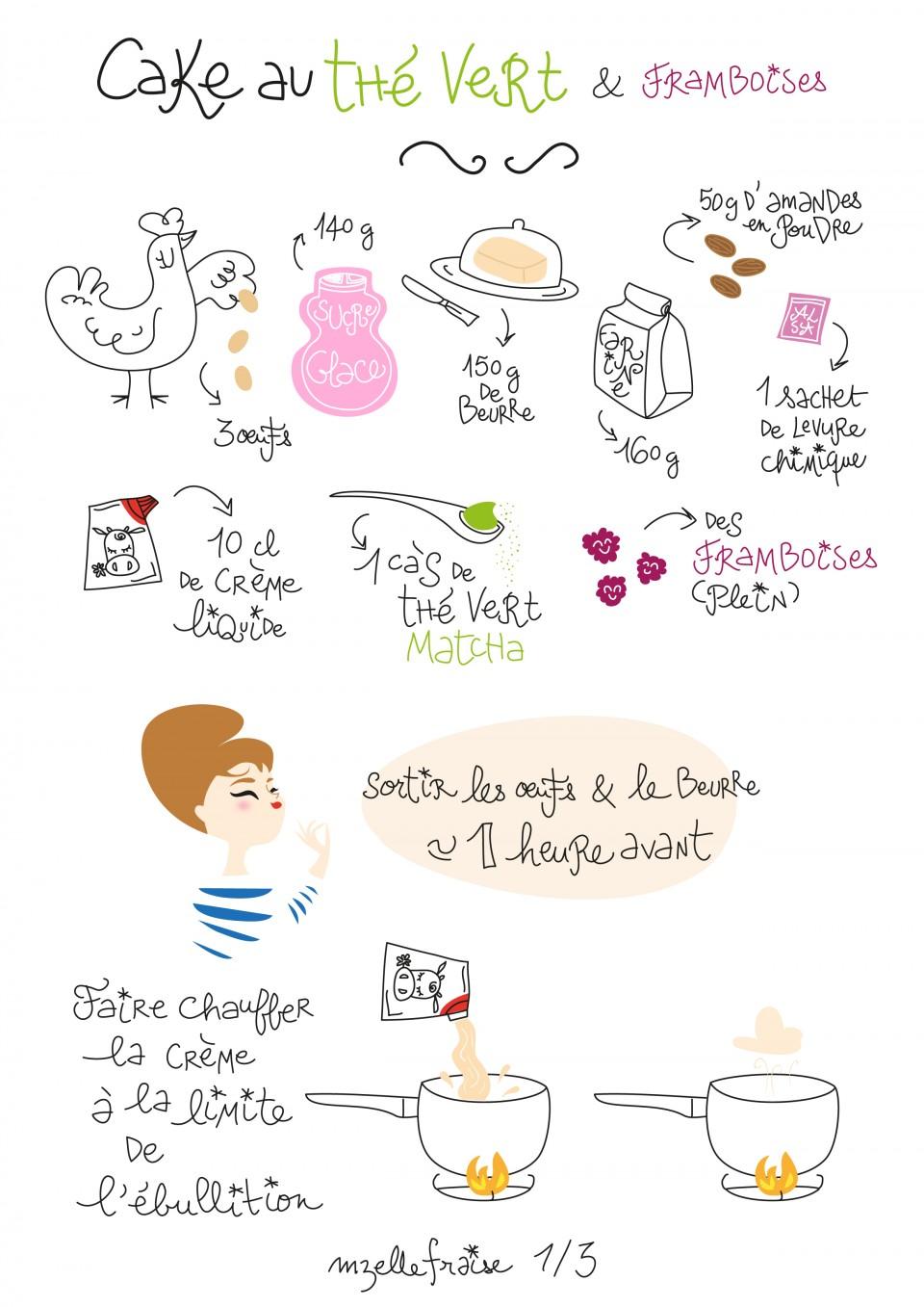 recette-cake-01
