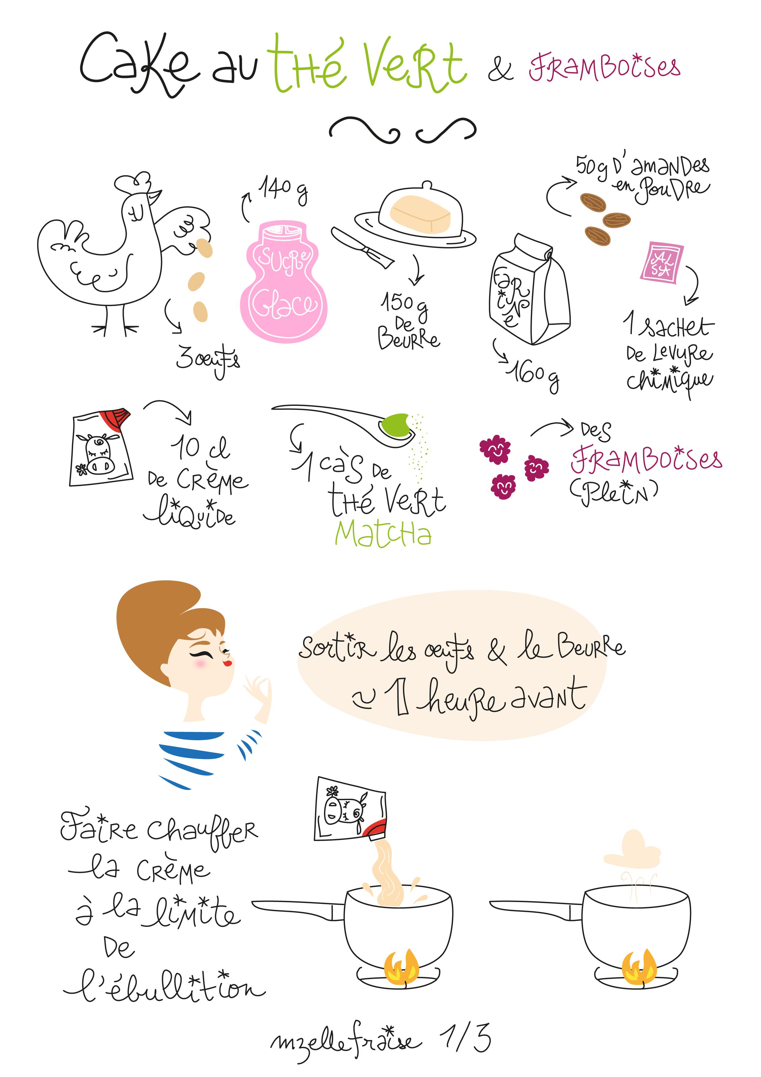 Recette illustr e cake au th vert et framboises - Recette laurent mariotte aujourd hui ...