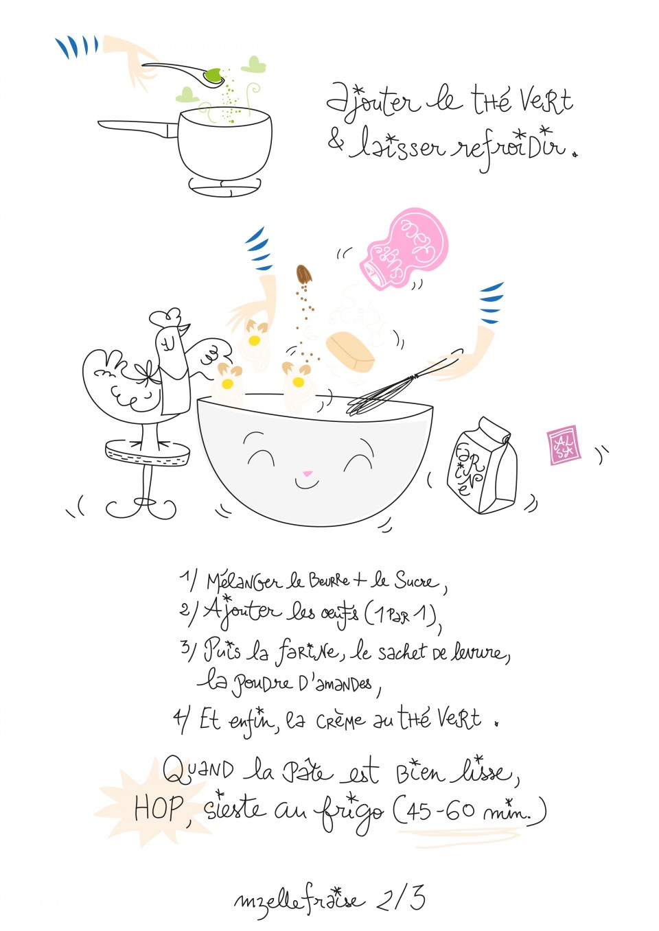 recette-cake-02